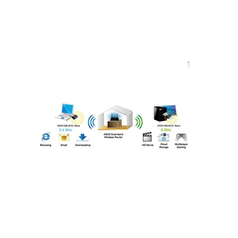 ASUS USB-AC53 NANO AC1200 WI-FI ADAPTER