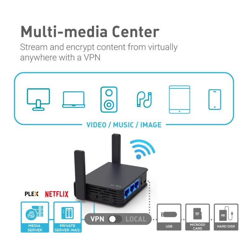 GL.iNet GL-AR750S-Ext(Slate) 便攜 Dual Band VPN路由器