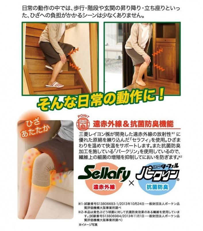 Dr. Pro 遠紅外線/抗菌防臭護膝套 【行貨保養】