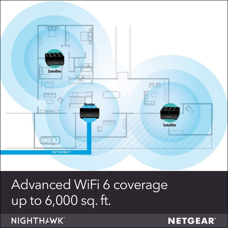 Netgear Nighthawk MK63 - 雙頻 Mesh WiFi 6 無線網絡系統 3 機套裝 (AX1800) 【行貨保養】