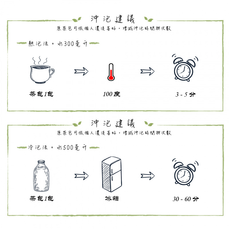 AKBAR 博士茶經典包裝 20包 x 1.5g