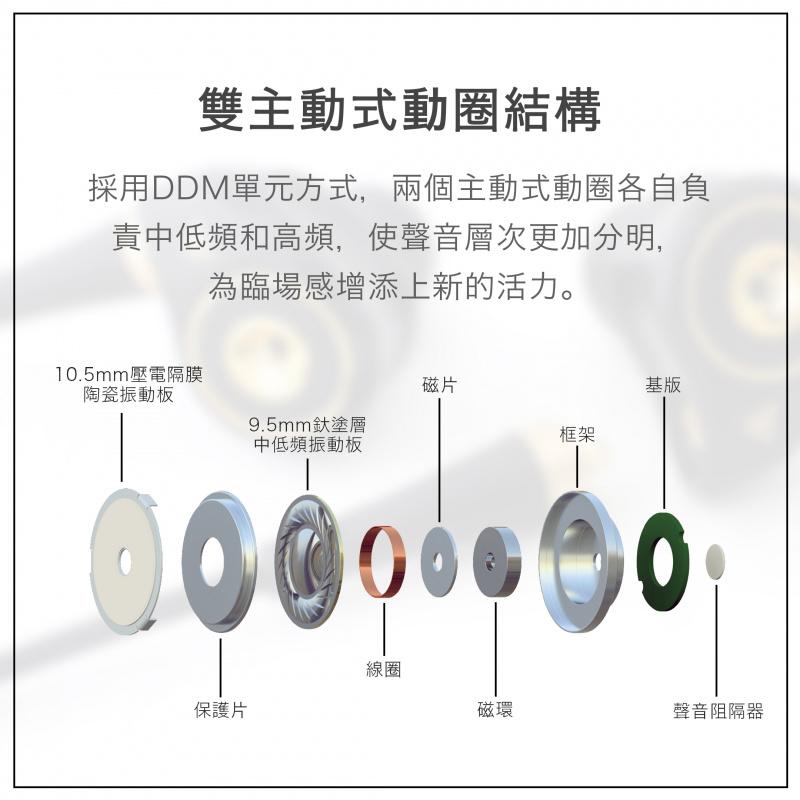 radius TWF00 雙主動式動圈耳機