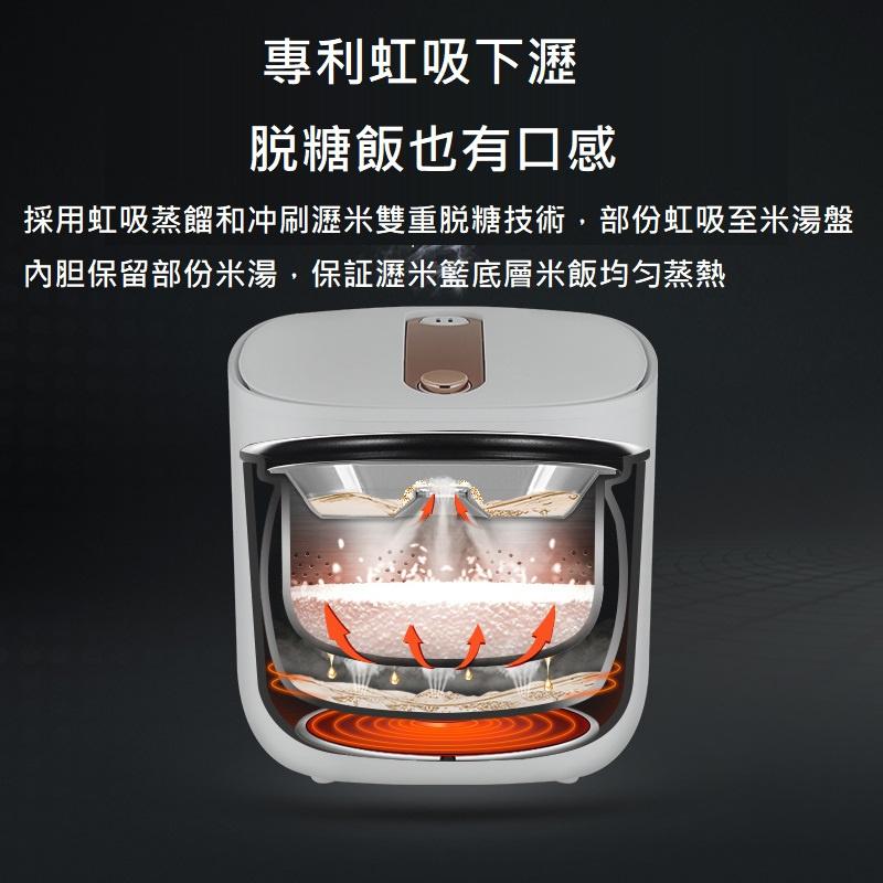 韓國大宇 Daewoo FB16智能減糖電飯煲🍚