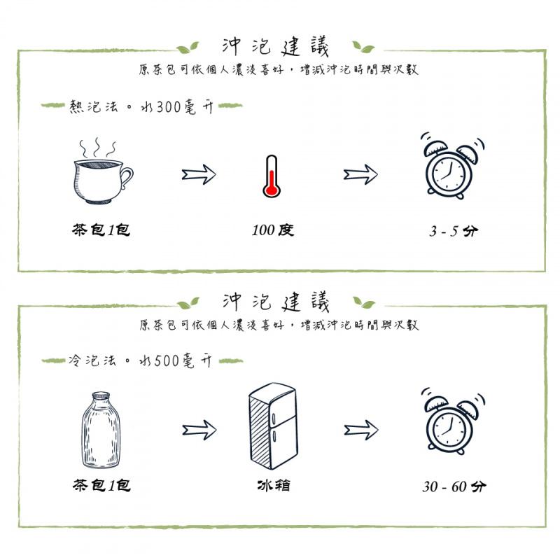 AKBAR 森林水果紅茶20小包(鋁箔袋) X 2g