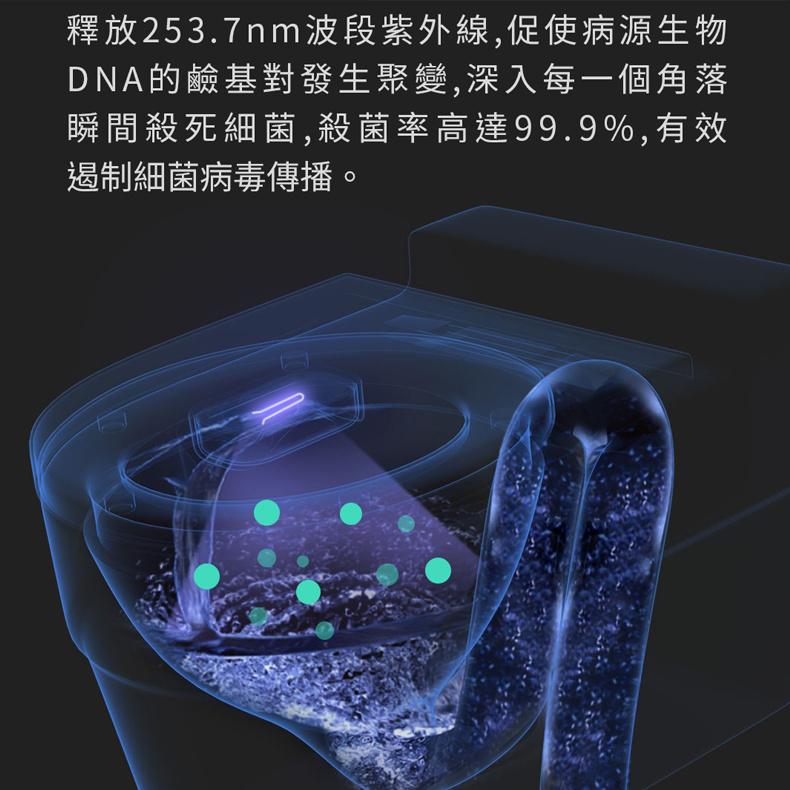 小達智能殺菌除味器 HD-ZNSJCW-00 - 除味器 空氣清新機