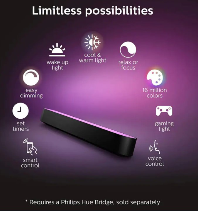 Philips Hue PLAY DOUBLE Pack (2 pack) (全港免運)
