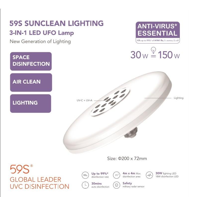 59S Sunclean UV消毒LED燈[5款][2燈光]