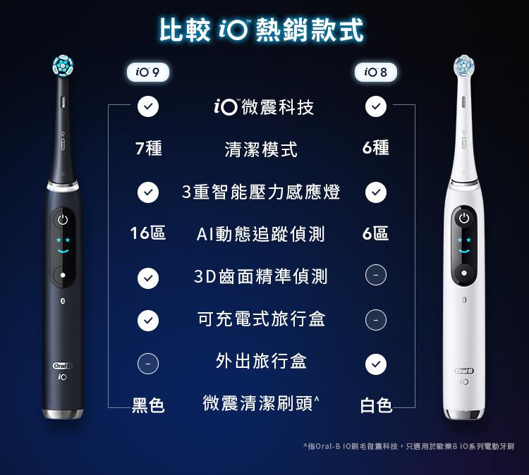 Oral-B iO Series 9 io9  (一淨驚人全球牙醫No.1 )