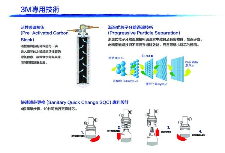 3M AP Aqua-Pure Easy C-Complete 全效型濾芯