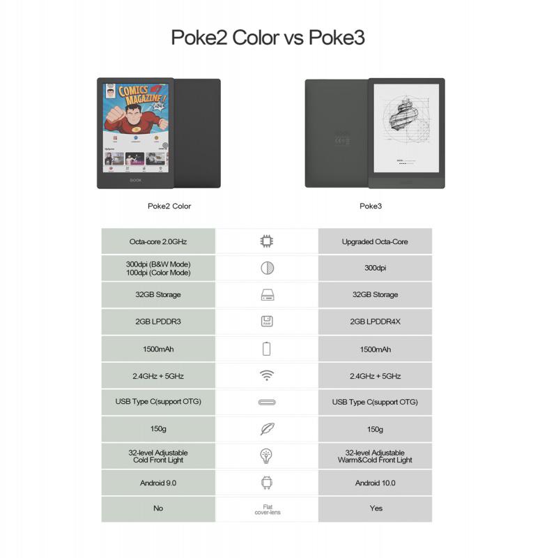 """【彩屏】BOOX Poke2 Color 6"""" Eink Android 閱讀器 (香港行貨 一年保養)"""