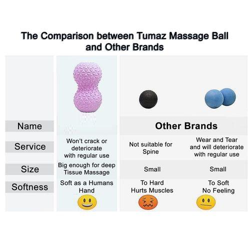 瑜伽花生按摩球 《2顏色選擇》