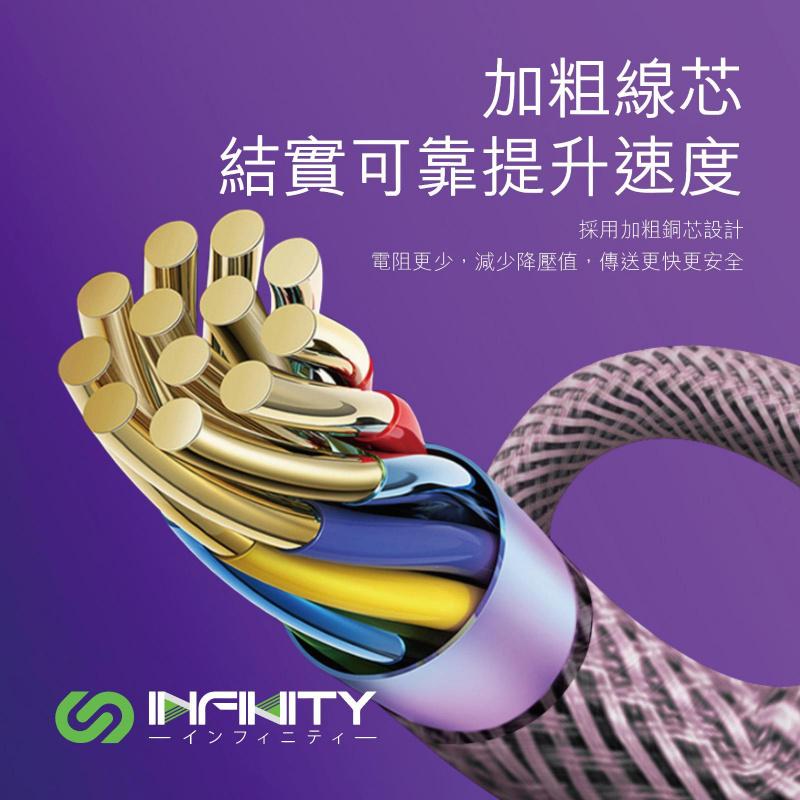 INFINITY MTC120 充電線(0.2m/1m/2m)