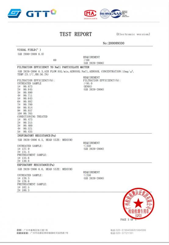 EMK KN95 4層 3D立體口罩 CE認證 FFP2(10片/盒-40盒/箱)