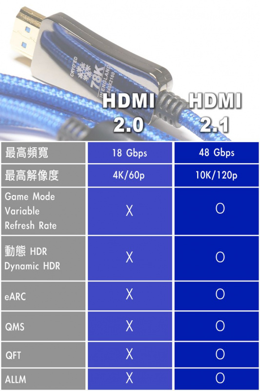 HDMI Ultimate The One V2