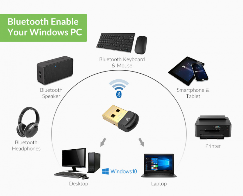 Avantree DG45 Bluetooth 5.0 USB Transceiver (For Win10 only)