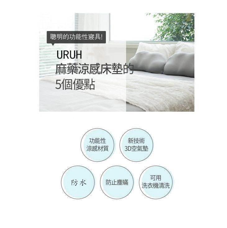 韓國URUH麻藥冷感床墊 S
