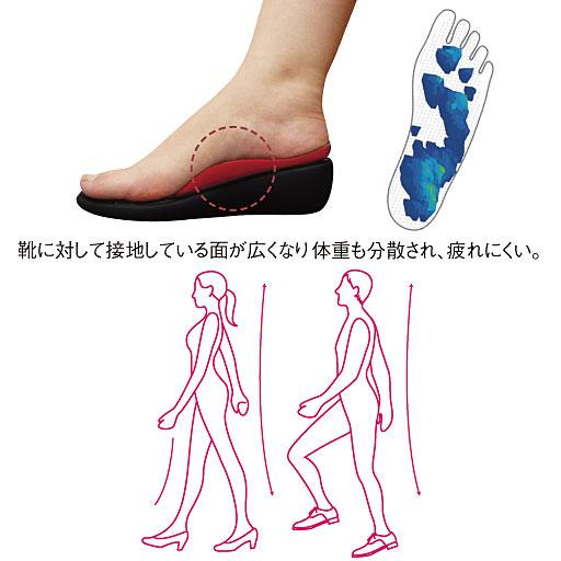 Secintill日本矯形鞋墊 扁平足 高弓足炎足外翻 足底筋膜 改善站姿 O型腿支撐神器