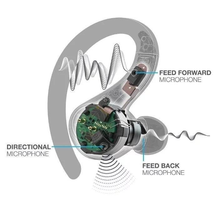 美國JLab Audio Epic Air Sport ANC真無線藍芽耳機