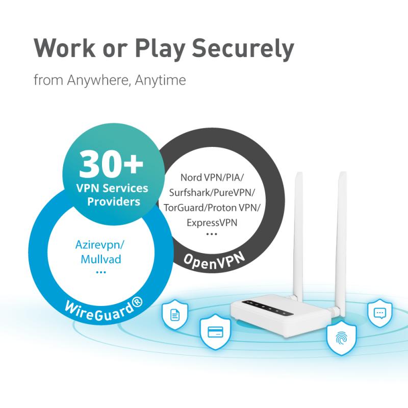 GL.iNET GL-X750(Spitz) 4G LTE VPN 路由器