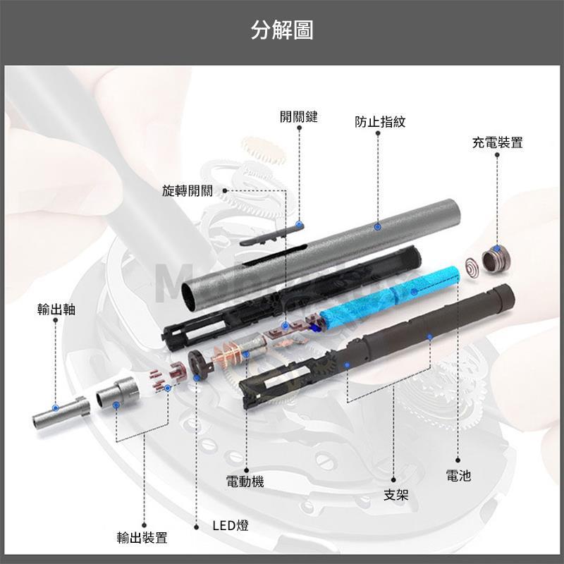 CNON 59合1電動螺絲刀套裝 3-5天發出