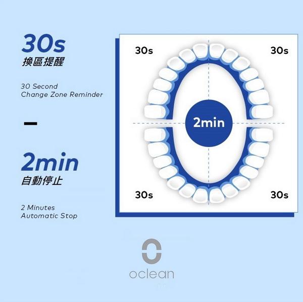 小米 Oclean F1 (平行進口貨)