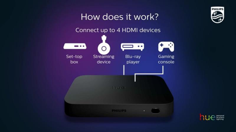 Philips Hue Play HDMI 同步調整器