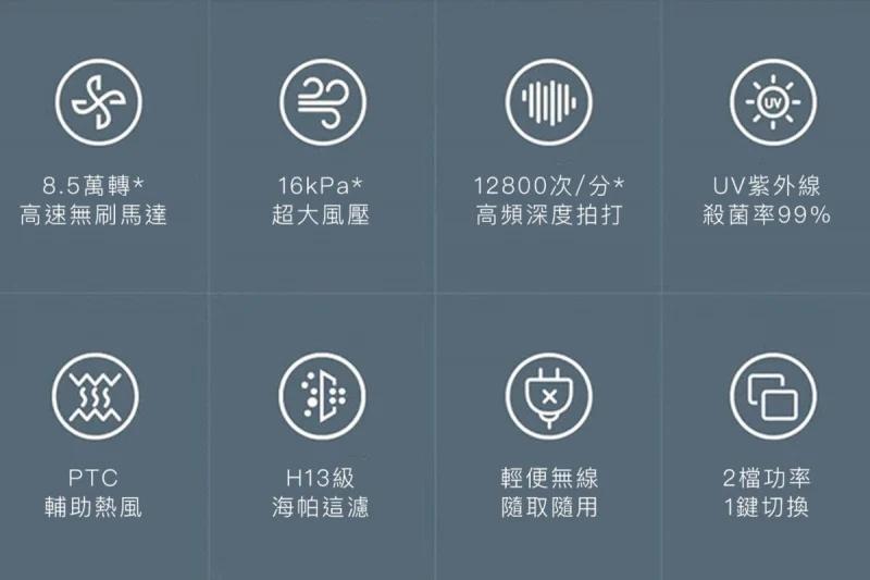 小米 - 米家無線除塵蟎儀 [WXCMY01ZHM]