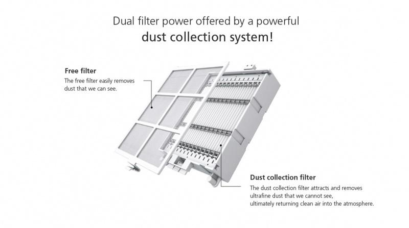 Airvita Dust Zero 負離子空氣淨化機