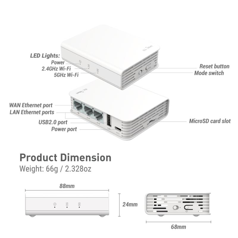 GL.iNet GL-AR750 (Creta) Dual-Band VPN 路由器 (POE版本)