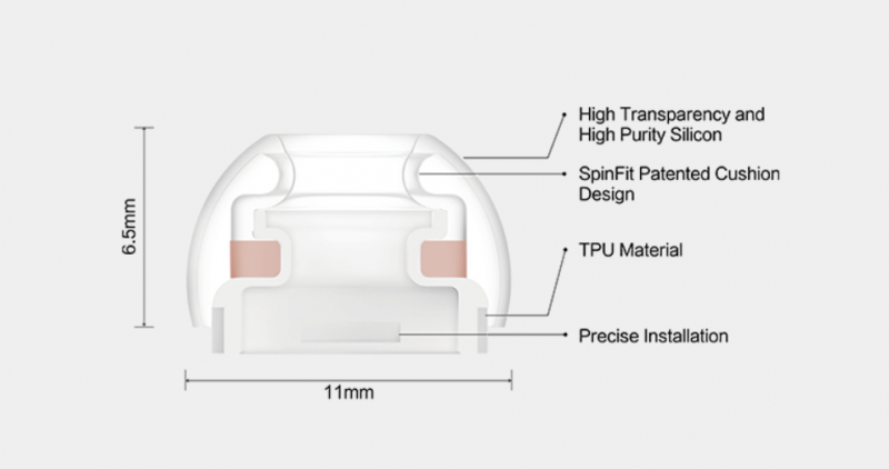 SpinFit Apple Airpods Pro 替換式矽膠耳塞 CP1025