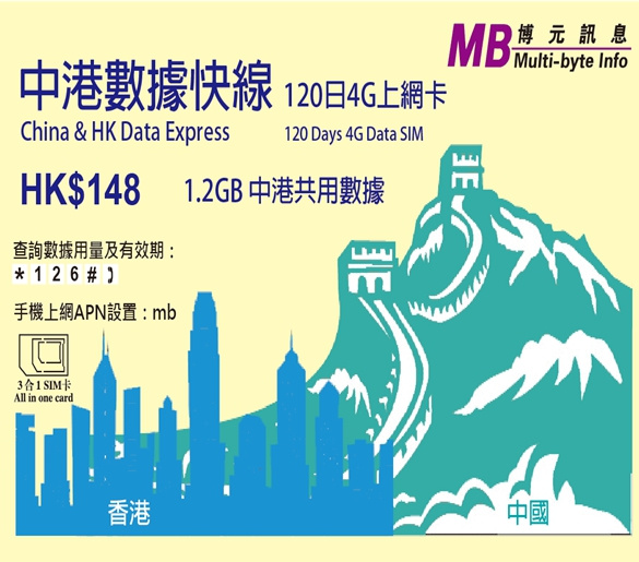 MB中國/香港120日4G 1.2GB上網卡