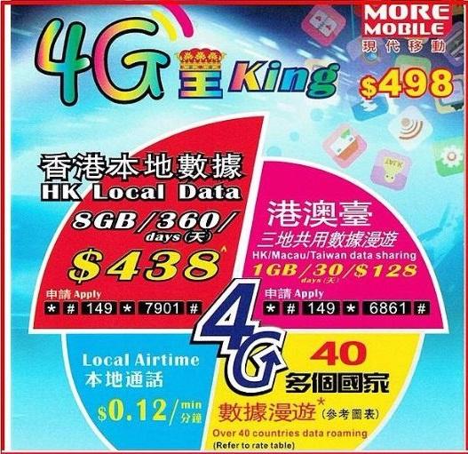 香港360日4G 16GB上網卡+通話