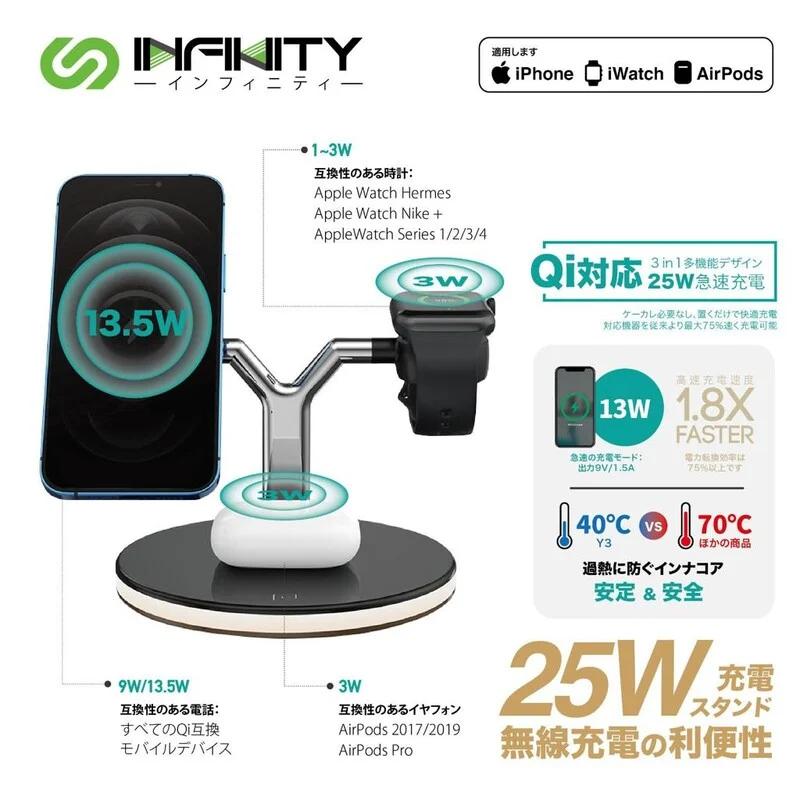 INFINITY Y3 3 In 1 MagSafe 磁石充電器