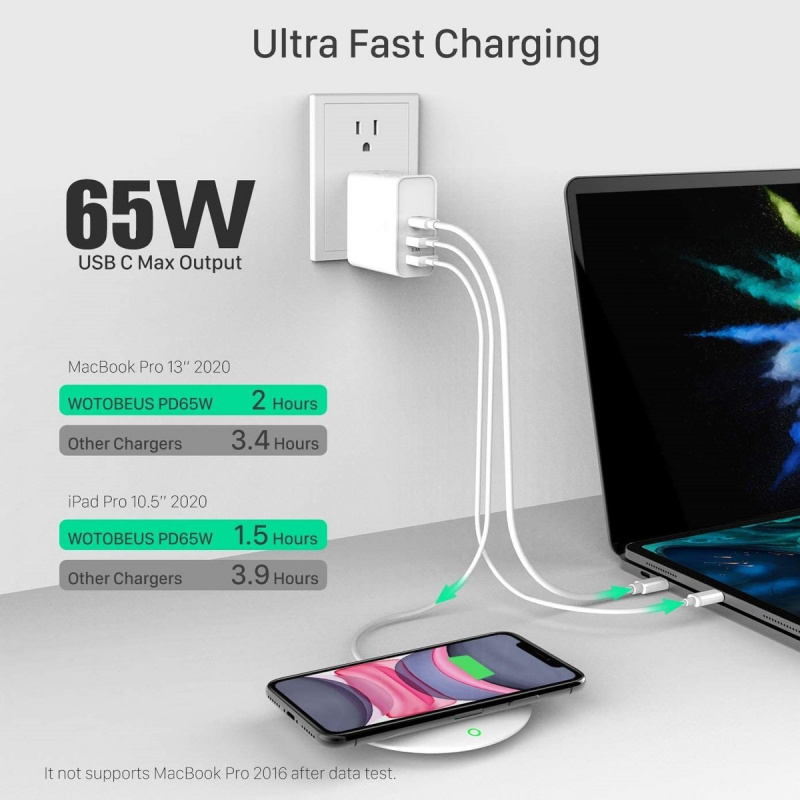 USB Type C 65W PD充電器 可配 Lenovo Macbook iPad Pro Nintendo Switch 充電線充電 II 白色