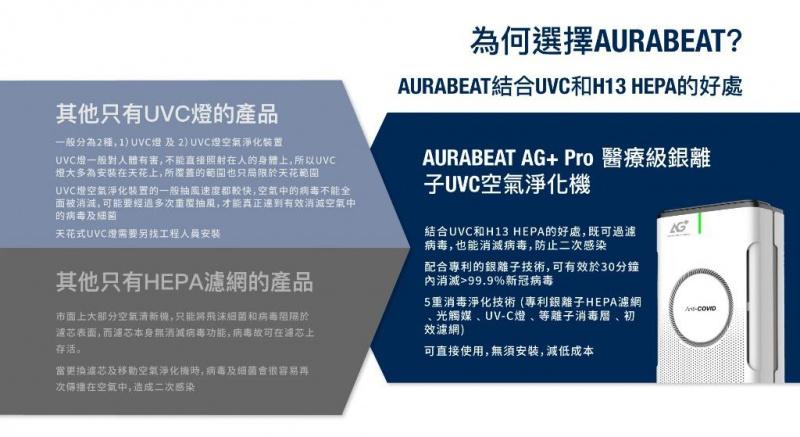 【全港免運】AURABEAT TECHNOLOGY AG+ Pro 醫療級銀離子抗病毒空氣淨化機 (NSP-X2)