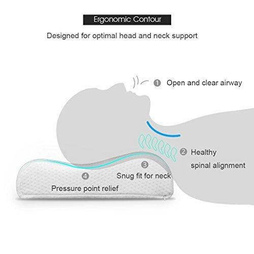 天然乳膠枕頭按摩枕頭