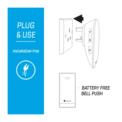 Hopewell 200m Plug-In Battery-Free Wireless Doorbell 無線門鈴 DF-331 200 米免電池無線門鈴 (插電式)