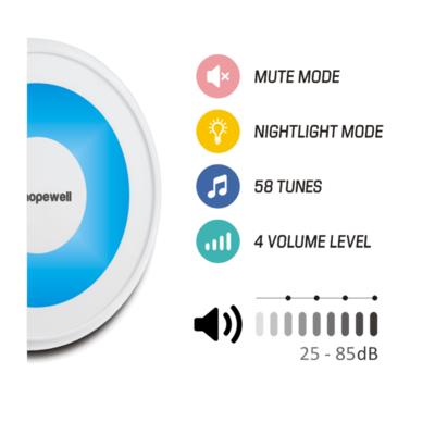 Hopewell 150m EXTRA USB Powered Battery-Free Wireless Doorbell DN-771U 門鈴