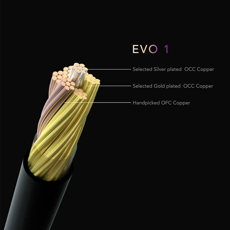 Effect Audio EVO 1 高級混編耳機升級線