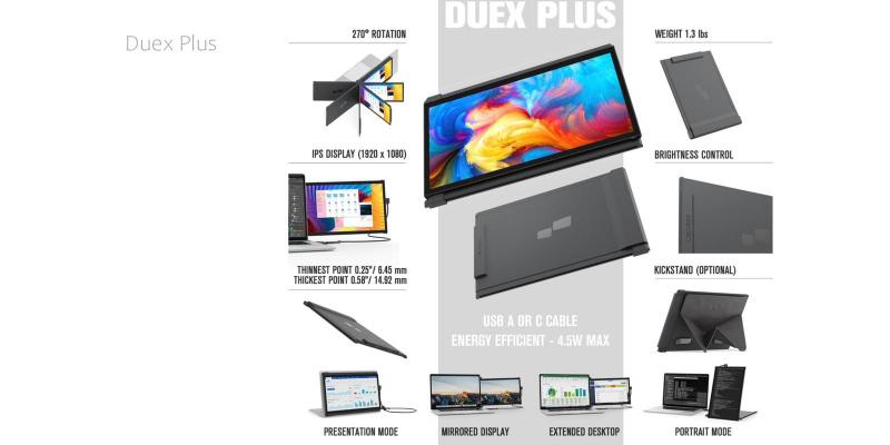 """Mobile pixels Duex Plus 13.3"""" 便攜式顯示器"""