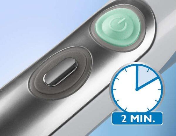 Philips Sonicare FlexCare+ 充電式聲波震動牙刷 HX6972 (另送4支刷頭共6支)