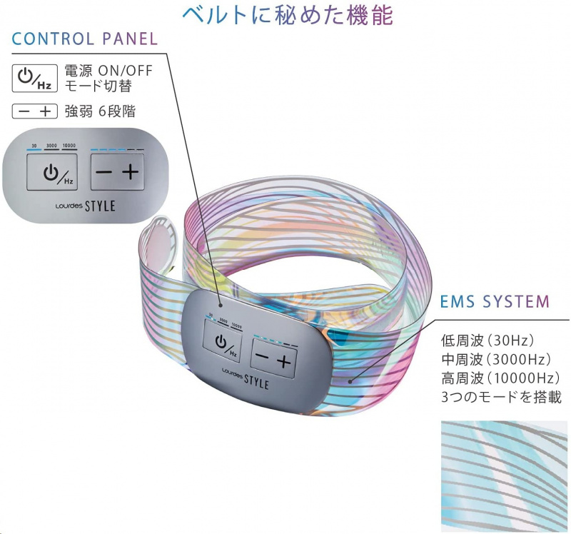 LOURDES EMS微電流塑形腰帶 AX-FRL905SV
