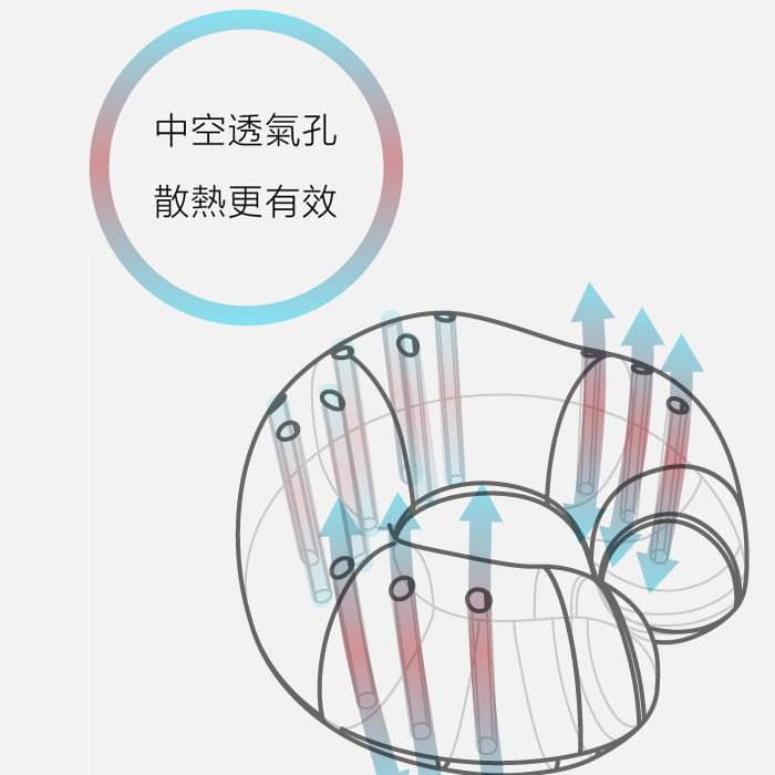 小米 URBAN FOREST 花卷旅行頸枕 成人款 NP001 - 頸枕,按摩器,睡眠