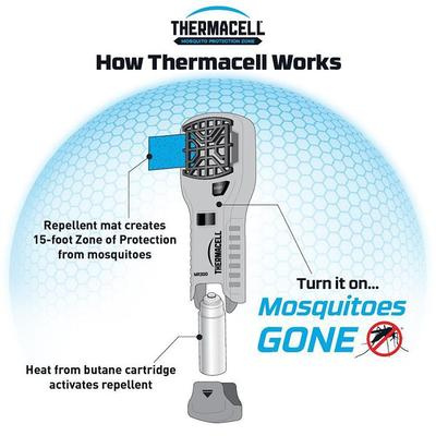 Thermacell Portable Mosquito Repeller 便攜驅蚊器 MR300
