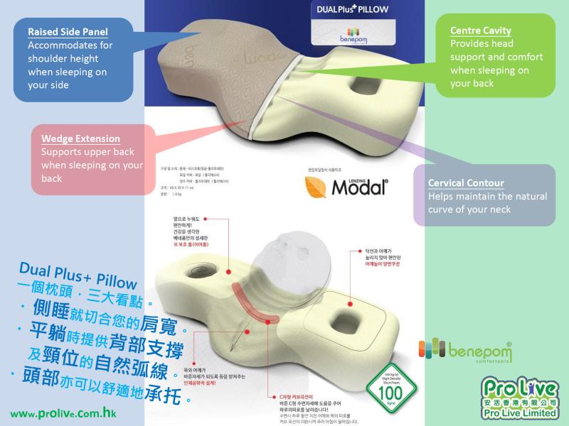 Benepom DUAL Plus+ PILLOW 人體工學護頸枕頭