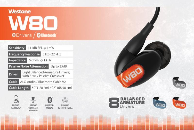 超激減優惠 Westone W80 旗艦級耳機