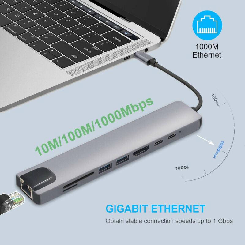 USB type C 8 in1 4K RJ45 HDMI USB 3.0 擴展Hub 適用於 Macbook Matepad Surface Pro 6 7 (EC-Ship免運)
