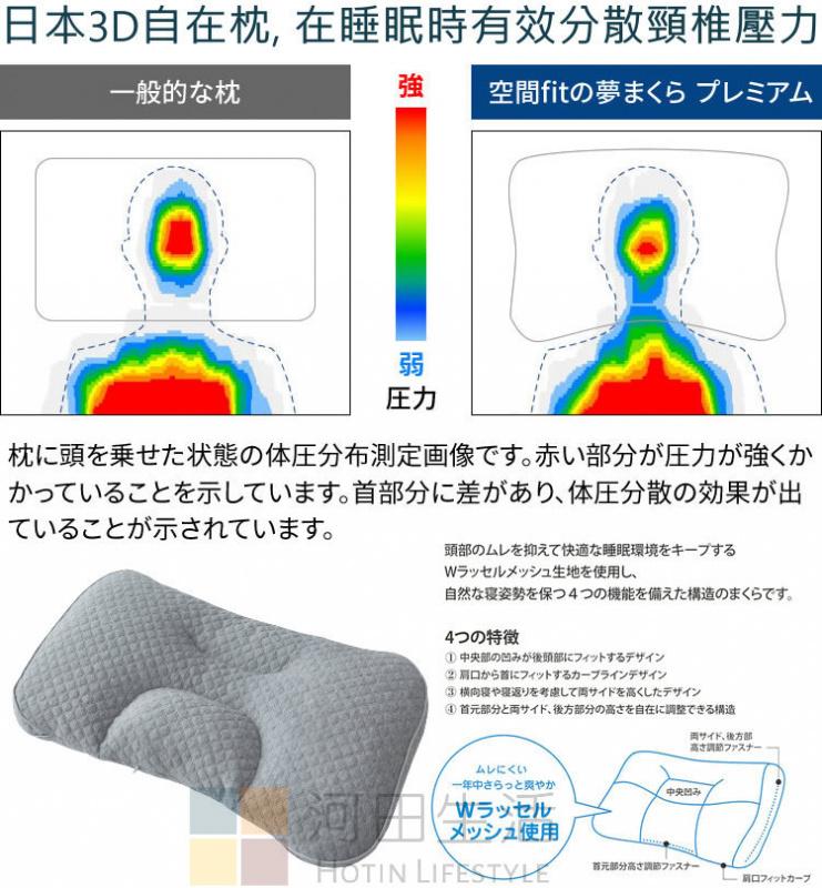 日本3D高さ自在枕 創新PE填充頸枕 [灰色]