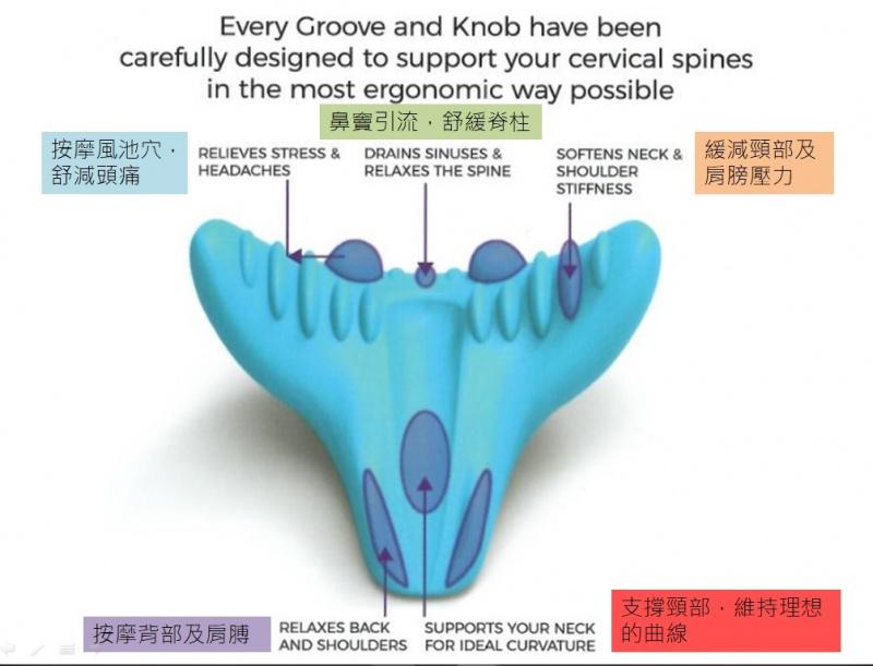 自助按摩肩頸神器 - benepom C-Rest肩頸按摩枕(韓國品牌)