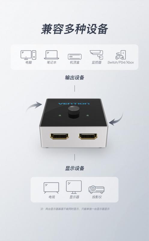 VENTION 2-Port HDMI Bi-Direction Switcher Grey Metal Type UH-H2PHSWG